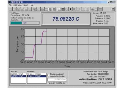 Fluke Temperatur kalibrerings software