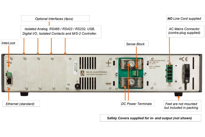 Delta Elektronika SM3300 Back side