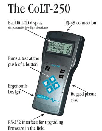 ADSL Tester CoLT-250