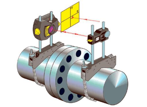 Fluke-830-BT-Sensor
